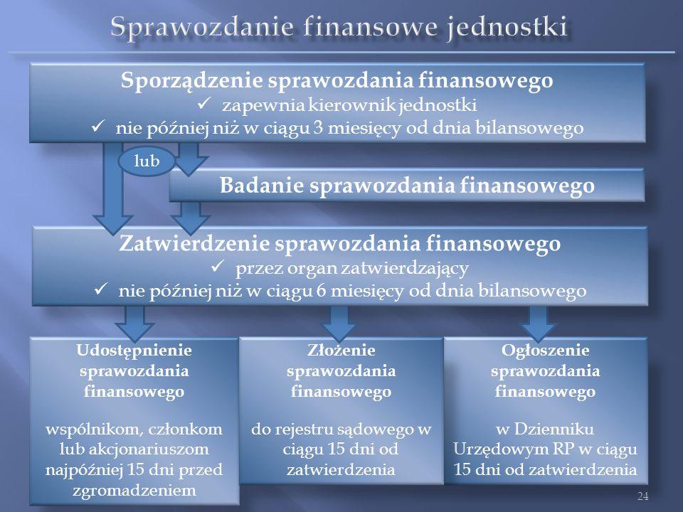 Ogłoszenie sprawozdania finansowego w Dzienniku Urzędowym RP w ciągu 15 dni od zatwierdzenia Udostępnienie sprawozdania finansowego wspólnikom, członk