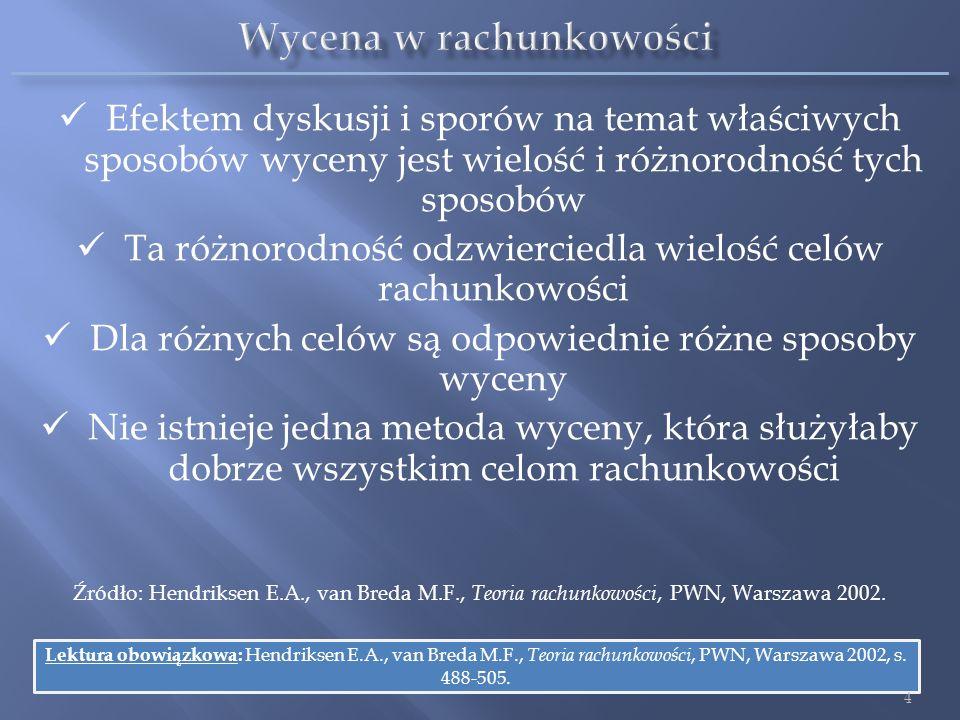 Źródło: Hendriksen E.A., van Breda M.F., Teoria rachunkowości, PWN, Warszawa 2002.