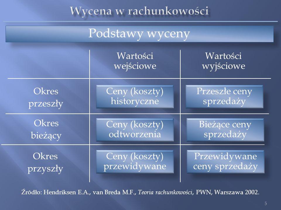 Źródło: Hendriksen E.A., van Breda M.F., Teoria rachunkowości, PWN, Warszawa 2002. Wartości wejściowe Wartości wyjściowe Podstawy wyceny Okres bieżący