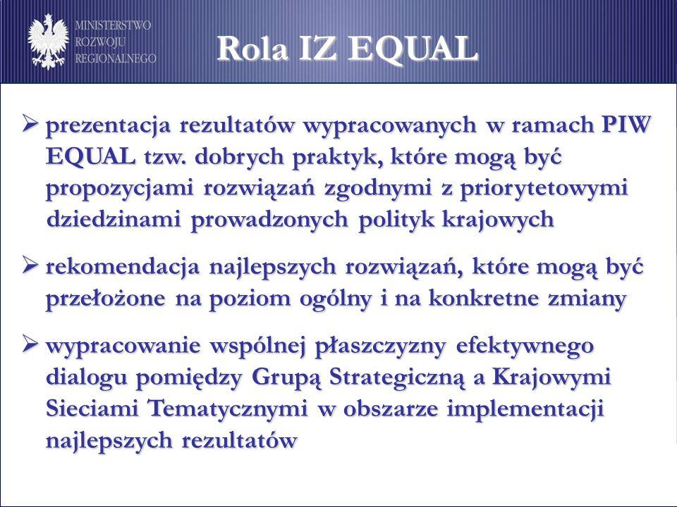Rola IZ EQUAL prezentacja rezultatów wypracowanych w ramach PIW EQUAL tzw.