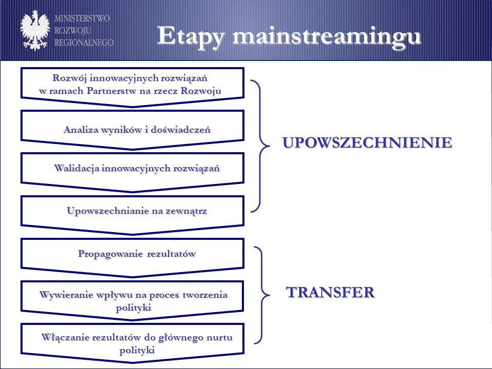 Rodzaje mainstreamingu mainstreaming horyzontalny – transfer informacji na temat dobrych praktyk do zewnętrznych aktorów EQUAL, którzy zajmują się podobnymi obszarami problemowymi.