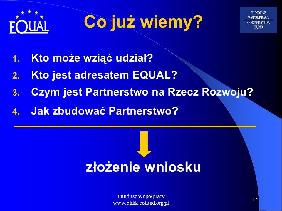 Fundusz Współpracy www.bkkk-cofund.org.pl 14 Co już wiemy? 1. Kto może wziąć udział? 2. Kto jest adresatem EQUAL? 3. Czym jest Partnerstwo na Rzecz Ro