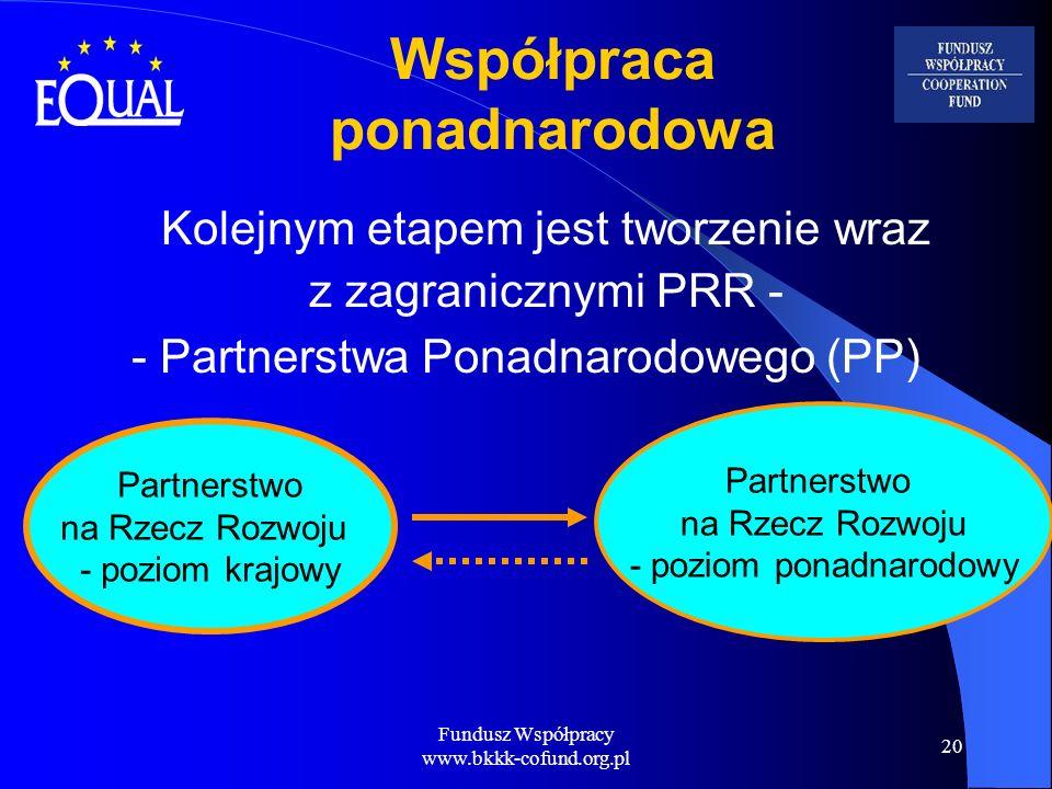 Fundusz Współpracy www.bkkk-cofund.org.pl 20 Współpraca ponadnarodowa Kolejnym etapem jest tworzenie wraz z zagranicznymi PRR - - Partnerstwa Ponadnar