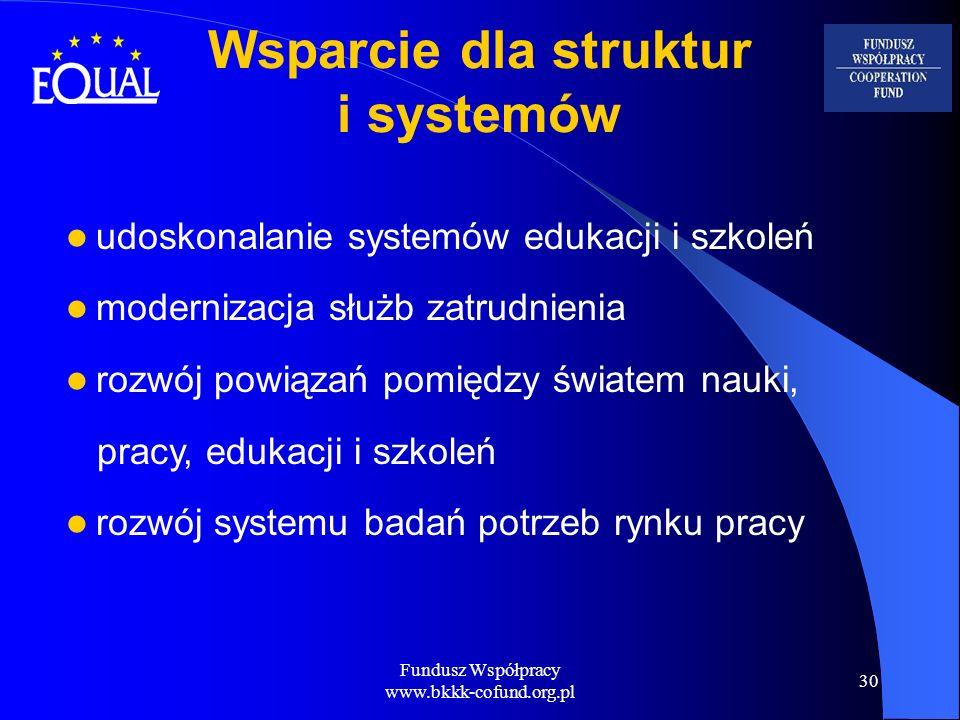 Fundusz Współpracy www.bkkk-cofund.org.pl 30 Wsparcie dla struktur i systemów udoskonalanie systemów edukacji i szkoleń modernizacja służb zatrudnieni