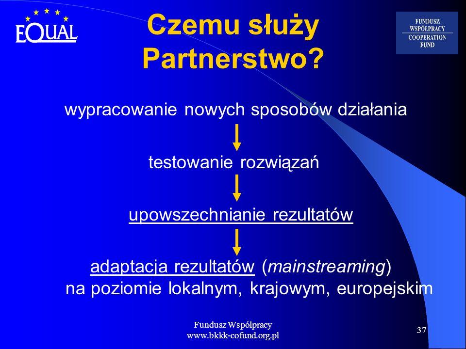 Fundusz Współpracy www.bkkk-cofund.org.pl 37 Czemu służy Partnerstwo? wypracowanie nowych sposobów działania testowanie rozwiązań upowszechnianie rezu