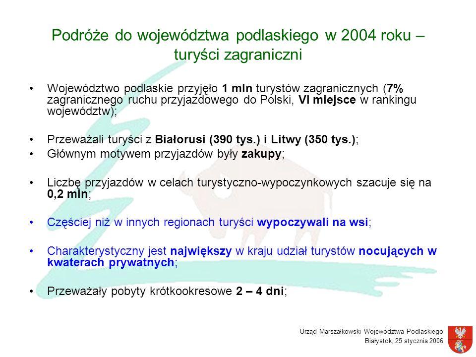 Urząd Marszałkowski Województwa Podlaskiego Białystok, 25 stycznia 2006 Podróże do województwa podlaskiego w 2004 roku – turyści zagraniczni Województ