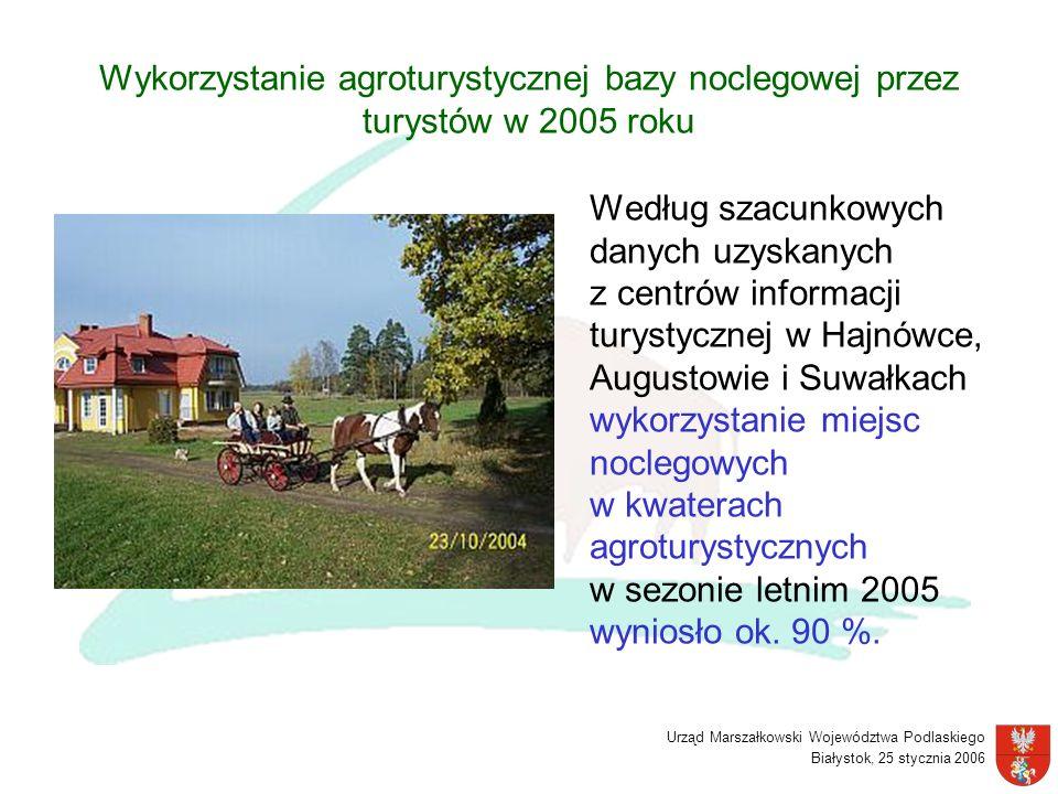 Urząd Marszałkowski Województwa Podlaskiego Białystok, 25 stycznia 2006 Wykorzystanie agroturystycznej bazy noclegowej przez turystów w 2005 roku Wedł