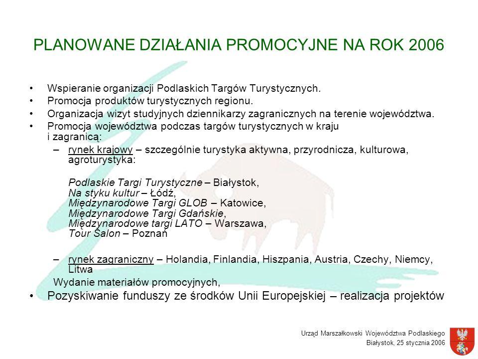 Urząd Marszałkowski Województwa Podlaskiego Białystok, 25 stycznia 2006 PLANOWANE DZIAŁANIA PROMOCYJNE NA ROK 2006 Wspieranie organizacji Podlaskich T