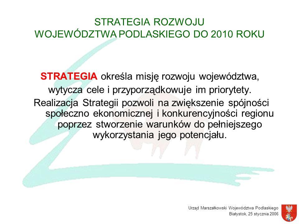 Urząd Marszałkowski Województwa Podlaskiego Białystok, 25 stycznia 2006 STRATEGIA ROZWOJU WOJEWÓDZTWA PODLASKIEGO DO 2010 ROKU STRATEGIA określa misję