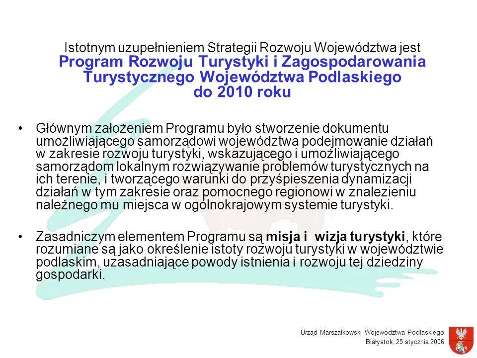 Urząd Marszałkowski Województwa Podlaskiego Białystok, 25 stycznia 2006 Istotnym uzupełnieniem Strategii Rozwoju Województwa jest Program Rozwoju Tury
