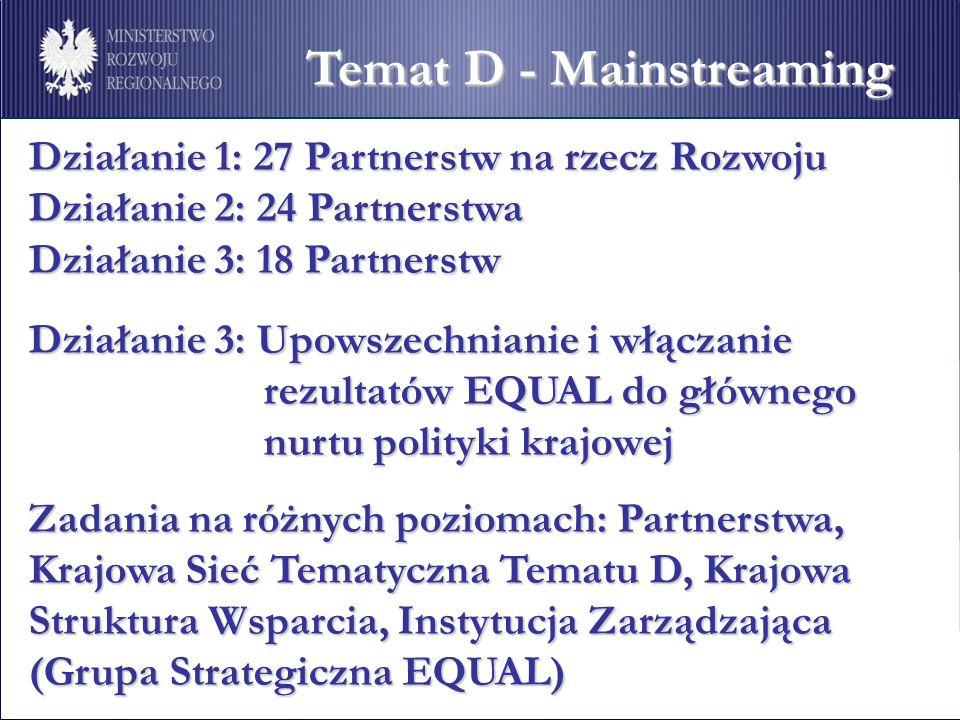 Temat D - zagadnienia - testowanie różnych form prawnych działania firm społecznych oraz różnych grup beneficjentów ostatecznych - badania dotyczące potrzeb i wymagań klientów w zakresie usług świadczonych przez firmy społ.