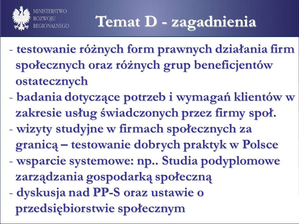 Strategia tematyczna D Cel I: STWORZENIE WARUNKÓW SPRZYJAJĄCYCH BUDOWIE I ROZWOJOWI GOSPODARKI SPOŁECZNEJ 1.1.