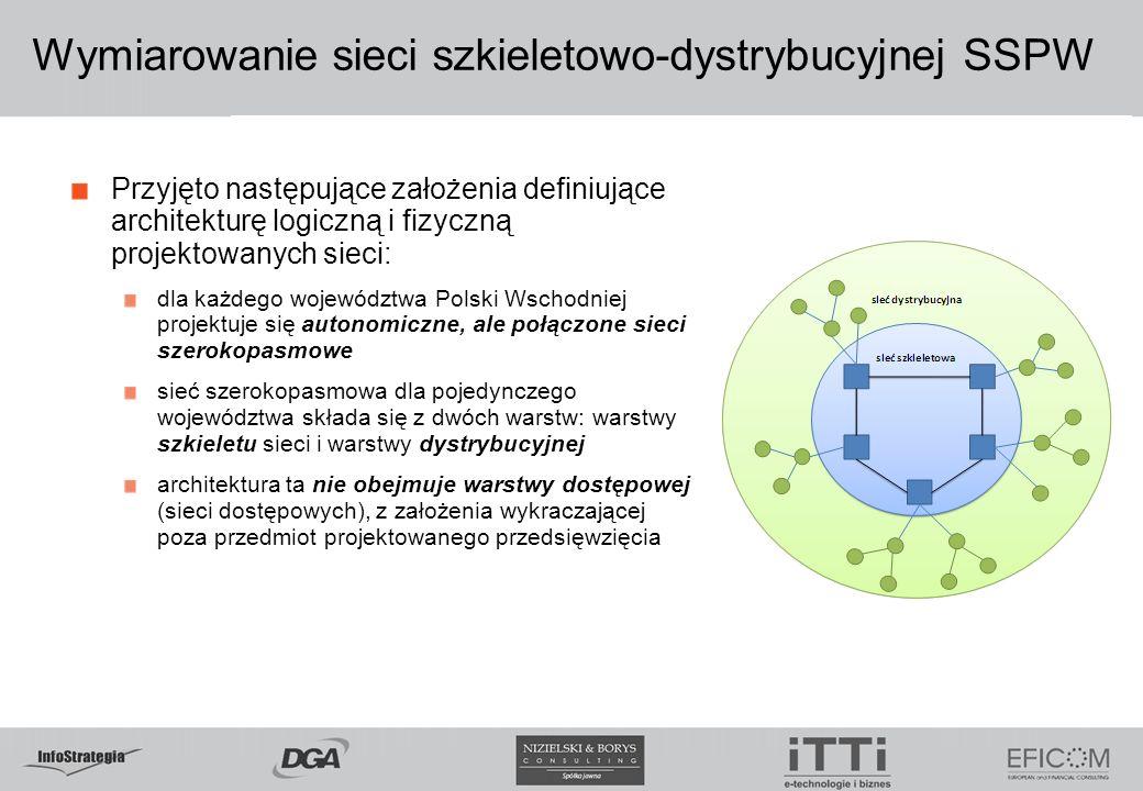 Wymiarowanie sieci szkieletowo-dystrybucyjnej SSPW Przyjęto następujące założenia definiujące architekturę logiczną i fizyczną projektowanych sieci: d
