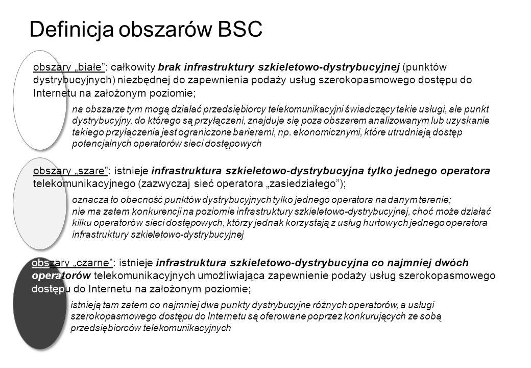 Definicja obszarów BSC obszary białe: całkowity brak infrastruktury szkieletowo-dystrybucyjnej (punktów dystrybucyjnych) niezbędnej do zapewnienia pod