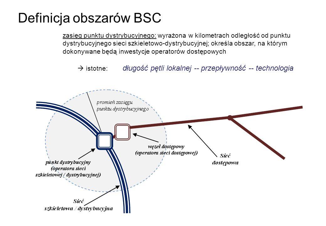 Definicja obszarów BSC zasięg punktu dystrybucyjnego: wyrażona w kilometrach odległość od punktu dystrybucyjnego sieci szkieletowo-dystrybucyjnej; okr