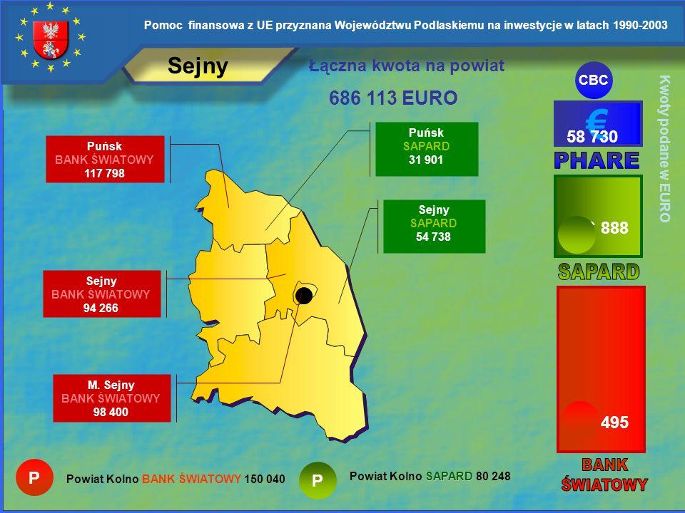 Pomoc finansowa z UE przyznana Województwu Podlaskiemu na inwestycje w latach 1990-2003 Zambrowski Kołaki Kościelne SAPARD 14 409 Łączna kwota na powi