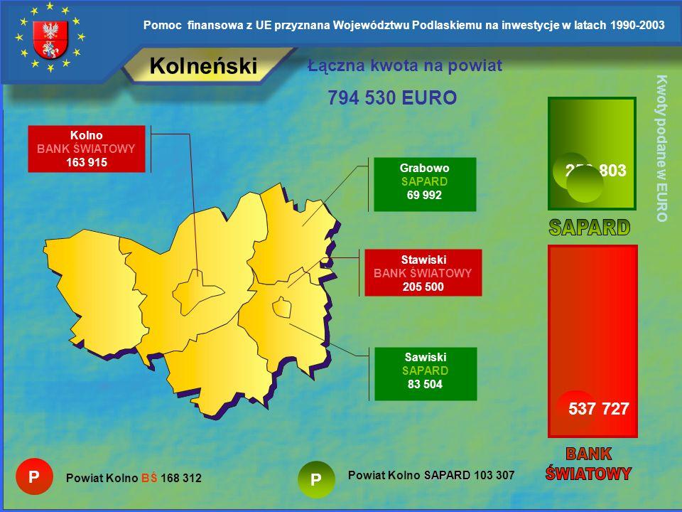 Pomoc finansowa z UE przyznana Województwu Podlaskiemu na inwestycje w latach 1990-2003 Sejny Kwoty podane w EURO 58 730 460 495 166 888 Puńsk BANK ŚW
