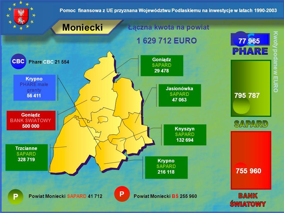 Pomoc finansowa z UE przyznana Województwu Podlaskiemu na inwestycje w latach 1990-2003 Siemiatycze P Powiat Siemiatycki SAPARD 119 487 Grodzisk BANK