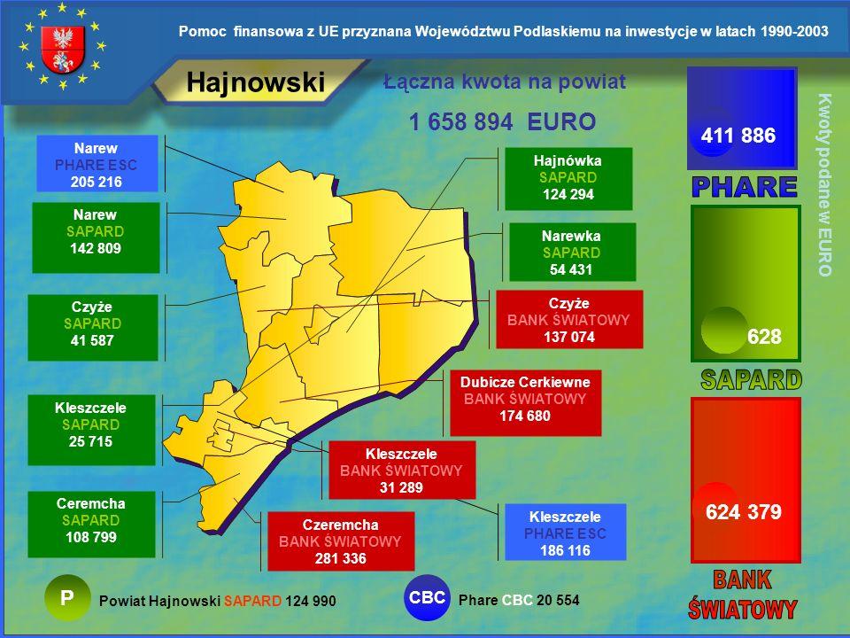 Pomoc finansowa z UE przyznana Województwu Podlaskiemu na inwestycje w latach 1990-2003 Moniecki Goniądz BANK ŚWIATOWY 500 000 Goniądz SAPARD 29 478 K