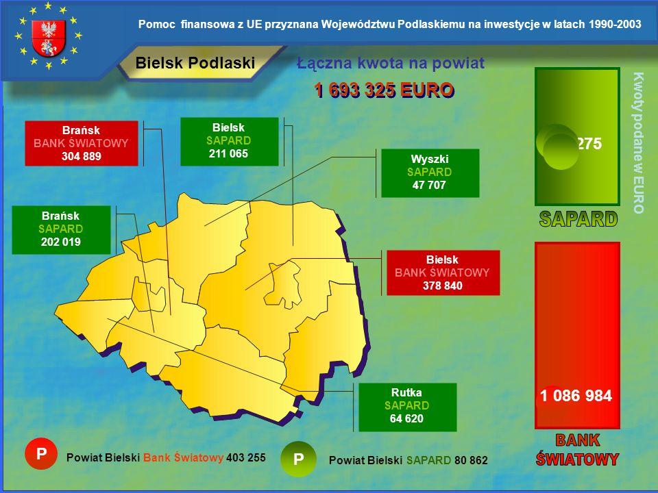Pomoc finansowa z UE przyznana Województwu Podlaskiemu na inwestycje w latach 1990-2003 Powiat Hajnowski SAPARD 124 990 Hajnowski P Czyże SAPARD 41 58