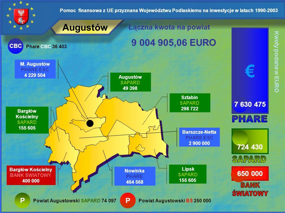 Pomoc finansowa z UE przyznana Województwu Podlaskiemu na inwestycje w latach 1990-2003 Łomża P Powiat Łomżyński SAPARD 142 779 P Powiat Łomżyński BŚ
