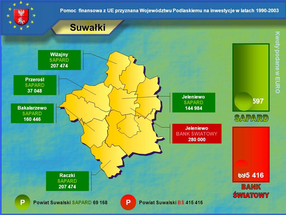 Pomoc finansowa z UE przyznana Województwu Podlaskiemu na inwestycje w latach 1990-2003 Grajewo P Powiat Grajewski SAPARD 86 447 Kwoty podane w EURO P