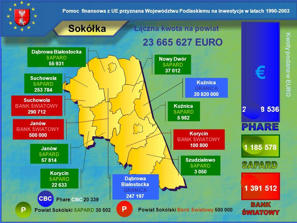 Pomoc finansowa z UE przyznana Województwu Podlaskiemu na inwestycje w latach 1990-2003 Suwałki Łączna kwota na powiat Powiat Suwalski STRUDER 4 980 9
