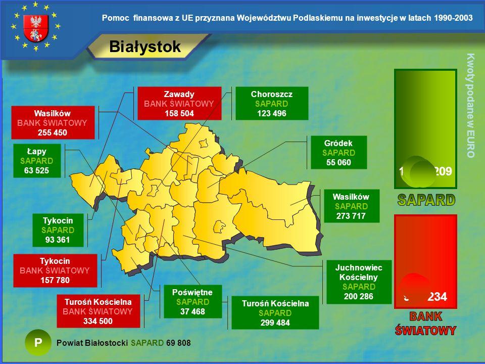 Pomoc finansowa z UE przyznana Województwu Podlaskiemu na inwestycje w latach 1990-2003 Sokółka Kuźnica SAPARD 5 982 Łączna kwota na powiat P Powiat S