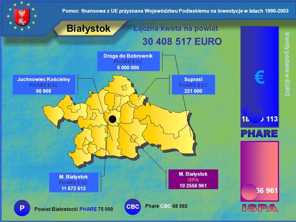 Pomoc finansowa z UE przyznana Województwu Podlaskiemu na inwestycje w latach 1990-2003 Białystok P Powiat Białostocki SAPARD 69 808 Kwoty podane w EU
