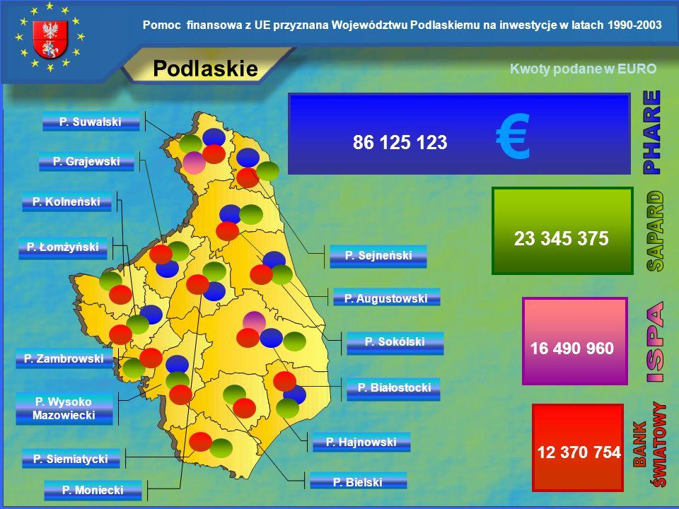 Pomoc finansowa z UE przyznana Województwu Podlaskiemu na inwestycje w latach 1990-2003 Białystok Łączna kwota na powiat Powiat Białostocki PHARE 75 0