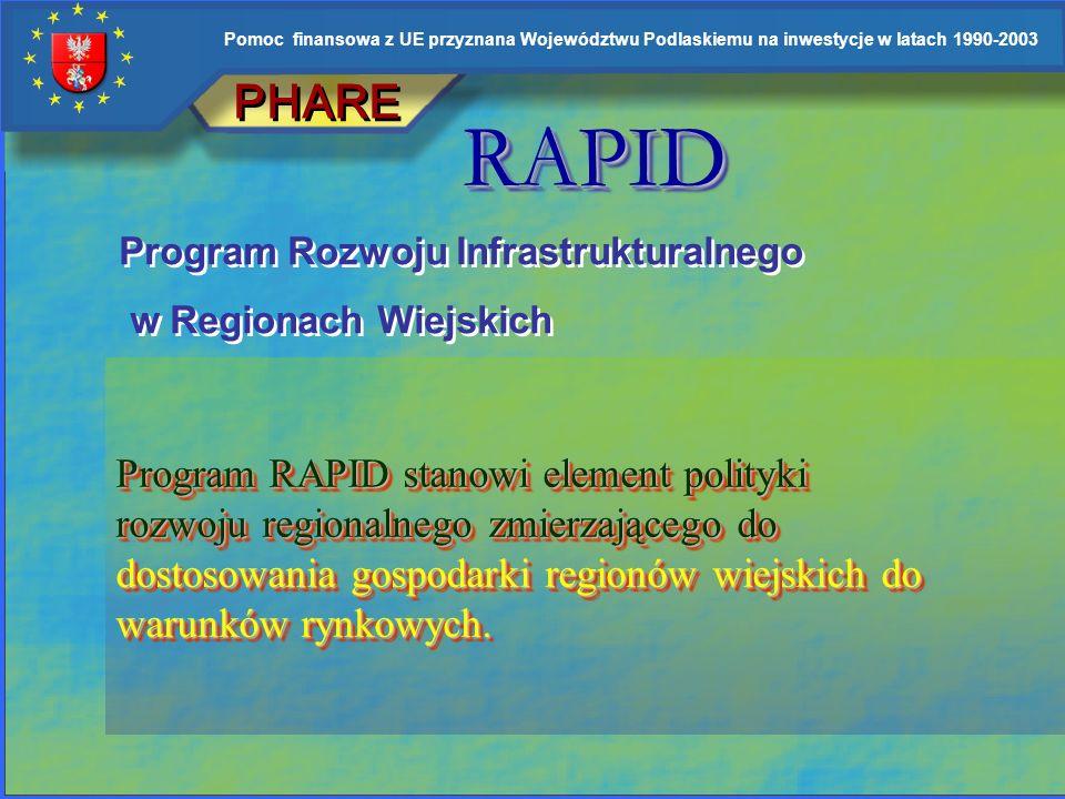 Pomoc finansowa z UE przyznana Województwu Podlaskiemu na inwestycje w latach 1990-2003 STRUDER Cel główny Program objął województwa: Katowickie Łódzk