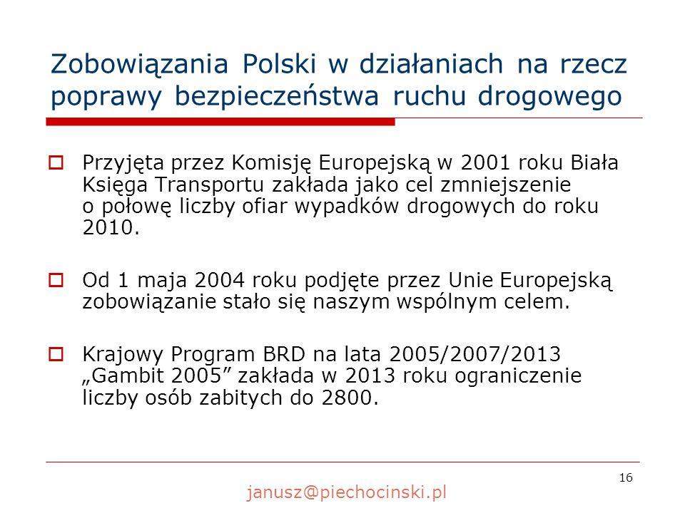 16 Zobowiązania Polski w działaniach na rzecz poprawy bezpieczeństwa ruchu drogowego Przyjęta przez Komisję Europejską w 2001 roku Biała Księga Transp