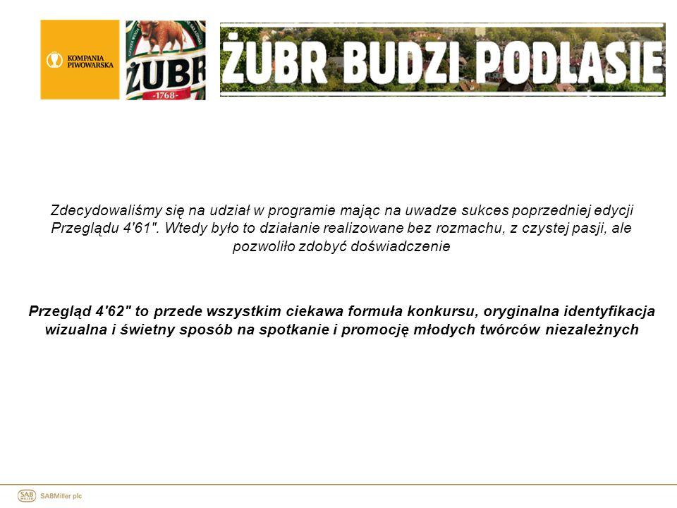 Jarosław Perszko - absolwent Wydziału Sztuk Pięknych UMK w Toruniu, pracownik dydaktyczny w Zakładzie Rysunku, Malarstwa i Rzeźby Wydziału Architektury PB.