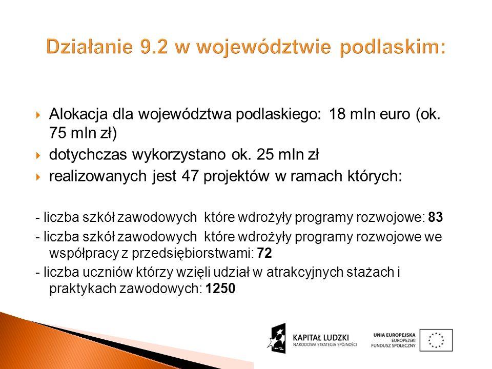 Działanie 9.2 w województwie podlaskim: Alokacja dla województwa podlaskiego: 18 mln euro (ok.