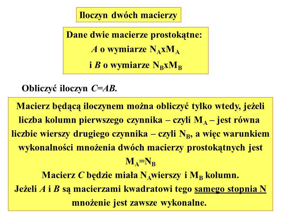 Iloczyn dwóch macierzy Dane dwie macierze prostokątne: A o wymiarze N A xM A i B o wymiarze N B xM B Obliczyć iloczyn C=AB. Macierz będącą iloczynem m