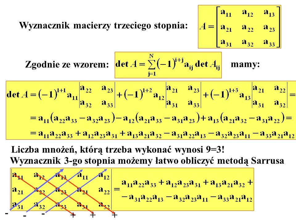 Wyznacznik macierzy trzeciego stopnia: Zgodnie ze wzorem: mamy: Liczba mnożeń, którą trzeba wykonać wynosi 9=3! Wyznacznik 3-go stopnia możemy łatwo o