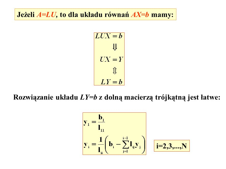 Jeżeli A=LU, to dla układu równań AX=b mamy: Rozwiązanie układu LY=b z dolną macierzą trójkątną jest łatwe: i=2,3,...,N