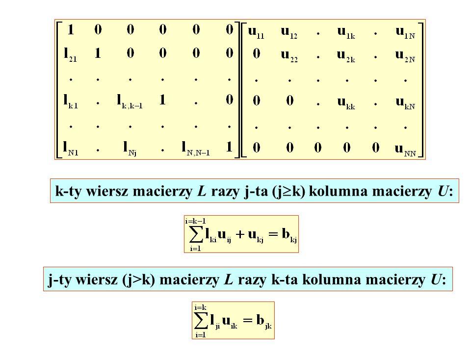 k-ty wiersz macierzy L razy j-ta (j k) kolumna macierzy U: j-ty wiersz (j>k) macierzy L razy k-ta kolumna macierzy U: