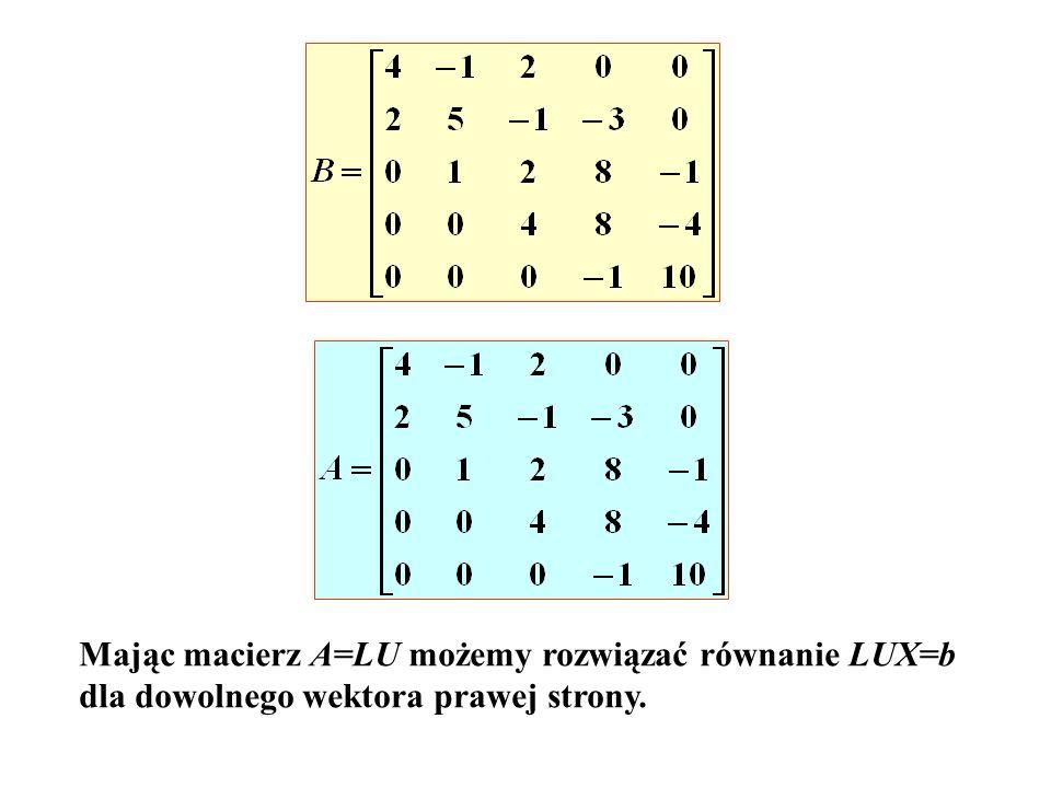 Mając macierz A=LU możemy rozwiązać równanie LUX=b dla dowolnego wektora prawej strony.