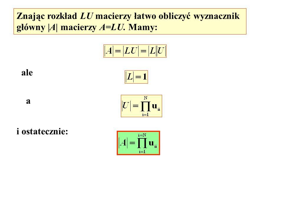 Znając rozkład LU macierzy łatwo obliczyć wyznacznik główny |A| macierzy A=LU. Mamy: ale a i ostatecznie: