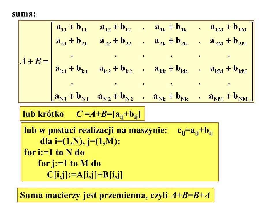 suma: lub krótko C =A+B=[a ij +b ij ] lub w postaci realizacji na maszynie: c ij =a ij +b ij dla i=(1,N), j=(1,M): for i:=1 to N do for j:=1 to M do C