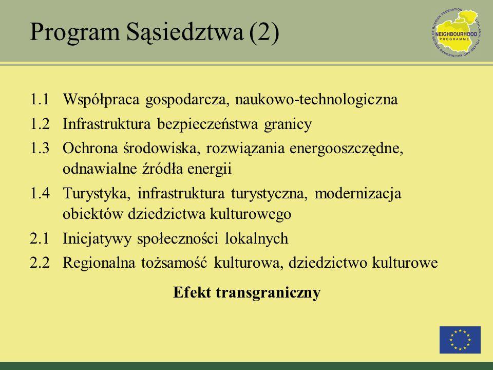 Program Sąsiedztwa (2) 1.1Współpraca gospodarcza, naukowo-technologiczna 1.2Infrastruktura bezpieczeństwa granicy 1.3Ochrona środowiska, rozwiązania energooszczędne, odnawialne źródła energii 1.4Turystyka, infrastruktura turystyczna, modernizacja obiektów dziedzictwa kulturowego 2.1Inicjatywy społeczności lokalnych 2.2Regionalna tożsamość kulturowa, dziedzictwo kulturowe Efekt transgraniczny