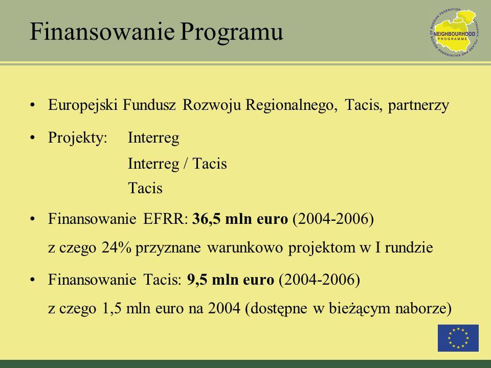 Finansowanie Programu Europejski Fundusz Rozwoju Regionalnego, Tacis, partnerzy Projekty: Interreg Interreg / Tacis Tacis Finansowanie EFRR: 36,5 mln euro (2004-2006) z czego 24% przyznane warunkowo projektom w I rundzie Finansowanie Tacis: 9,5 mln euro (2004-2006) z czego 1,5 mln euro na 2004 (dostępne w bieżącym naborze)