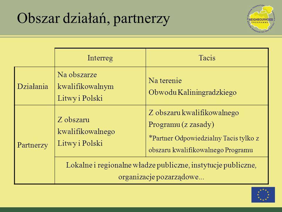 Obszar działań, partnerzy InterregTacis Działania Na obszarze kwalifikowalnym Litwy i Polski Na terenie Obwodu Kaliningradzkiego Partnerzy Z obszaru k