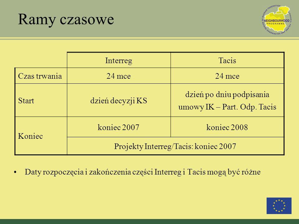 Ramy czasowe InterregTacis Czas trwania24 mce Startdzień decyzji KS dzień po dniu podpisania umowy IK – Part. Odp. Tacis Koniec koniec 2007koniec 2008