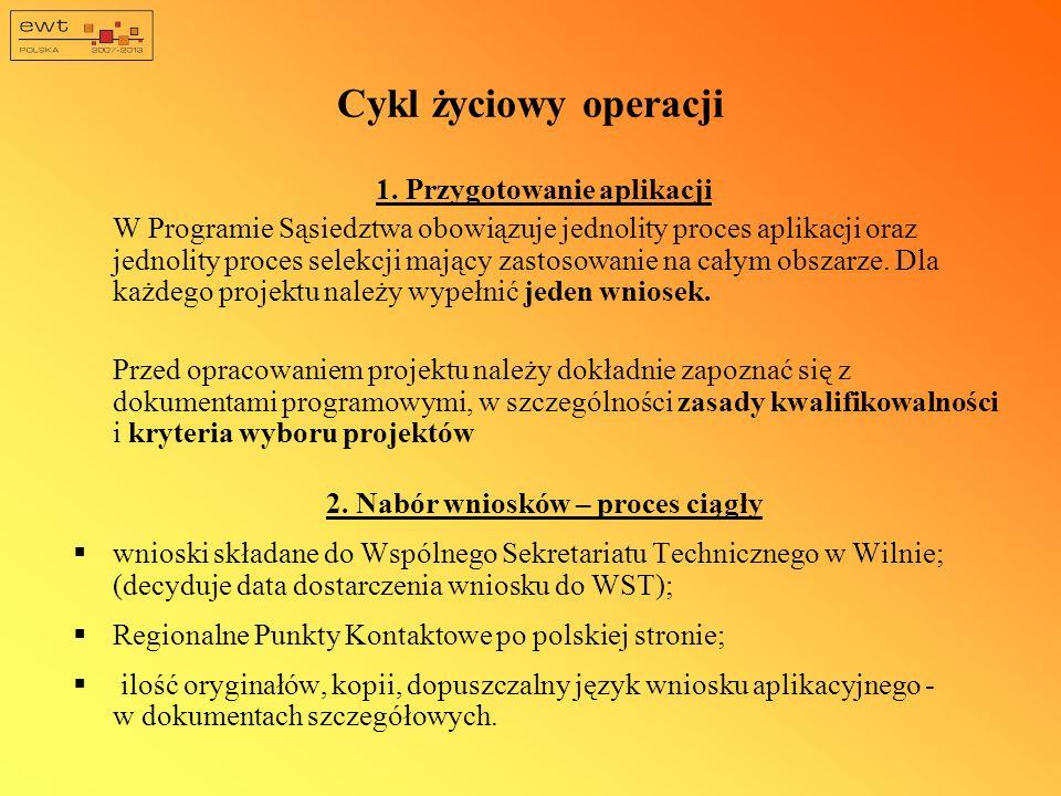 Cykl życiowy operacji 1.