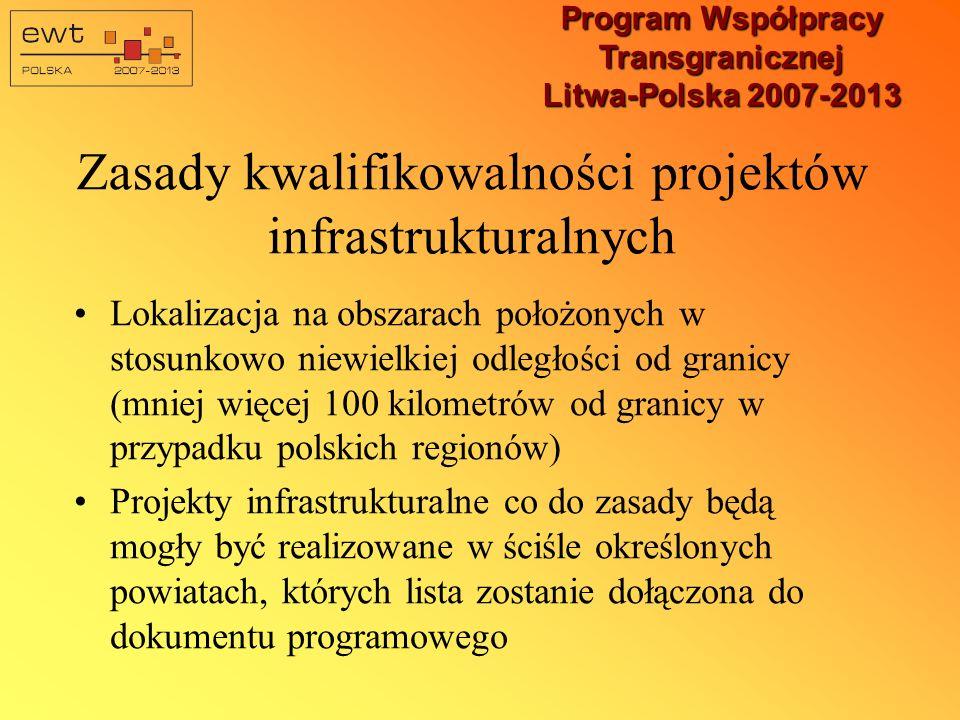 Program Współpracy Transgranicznej Litwa-Polska 2007-2013 Budżet Programu Kwota pochodząca ze środków Europejskiego Funduszu Rozwoju Regionalnego wynosi 71,6 miliona euro (do tej sumy należy dodać środki ze współfinansowania) Projekty będą mogły być dofinansowywane w wysokości do 85% wydatków kwalifikowanych