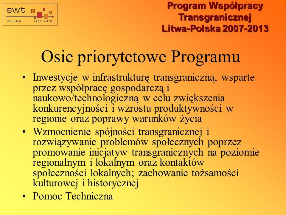 Program Współpracy Transgranicznej Litwa-Polska 2007-2013 Oś priorytetowa I – działania modernizacja sieci i obiektów infrastrukturalnych położonych blisko granicy i przyczynianie się do wzrostu gospodarczego oraz zrównoważonego rozwoju całego obszaru przygranicznego promocja współpracy biznesowej i przedsiębiorczości rozwój zrównoważonej turystyki transgranicznej