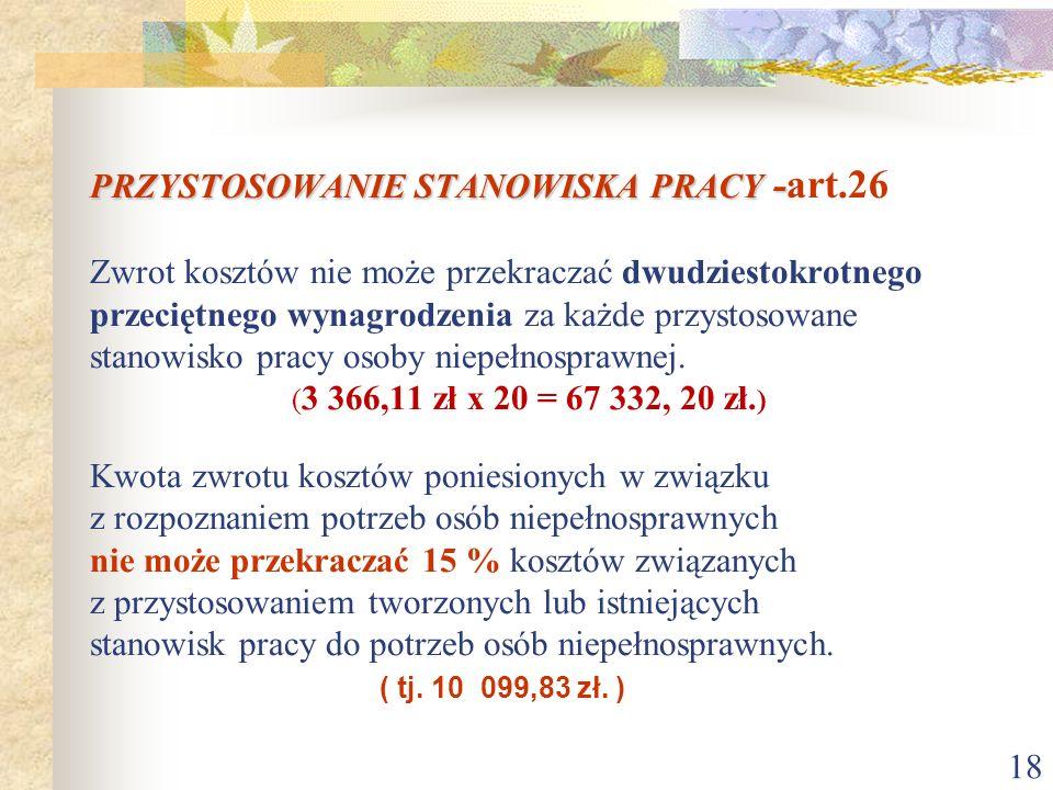 18 PRZYSTOSOWANIE STANOWISKA PRACY - PRZYSTOSOWANIE STANOWISKA PRACY -art.26 Zwrot kosztów nie może przekraczać dwudziestokrotnego przeciętnego wynagr