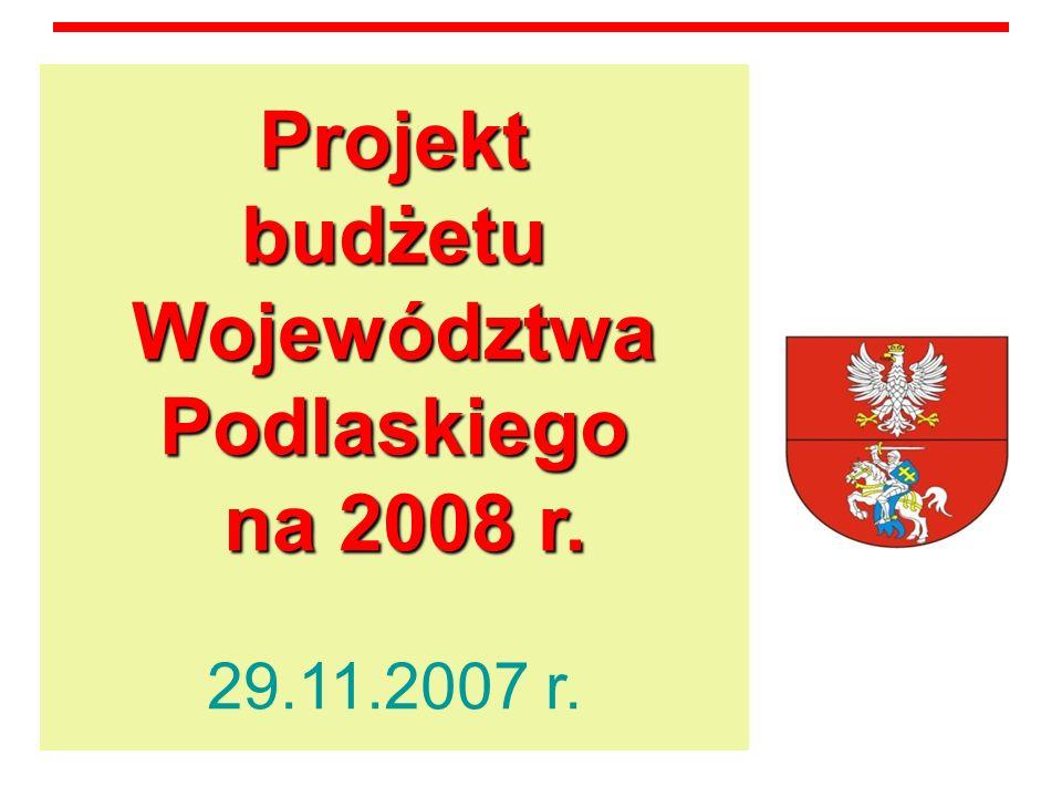 Realizm osnową projektu budżetu Dochody własne budżetu, w szczególności wpływy z tytułu podatku CIT i PIT przyjęto w wysokości przewidywanego wykonania w 2007 r.